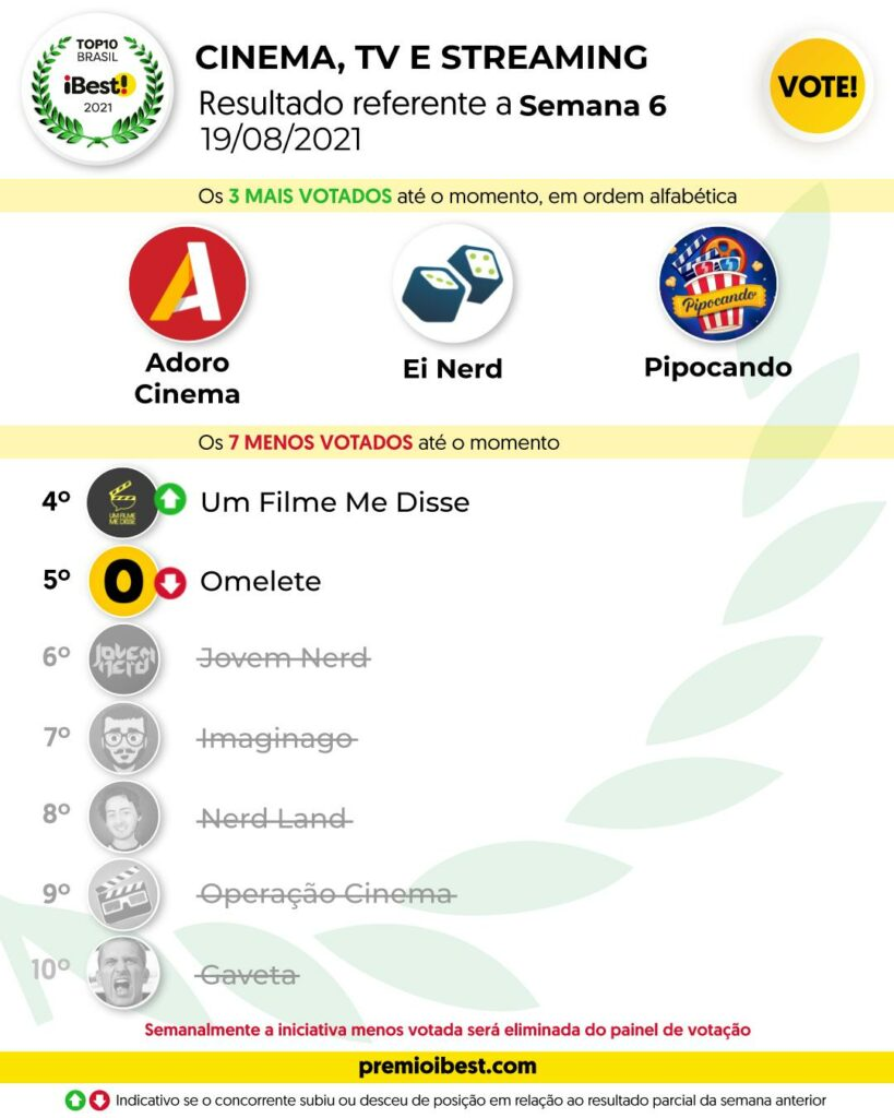 CINEMA, TV E STREAMING