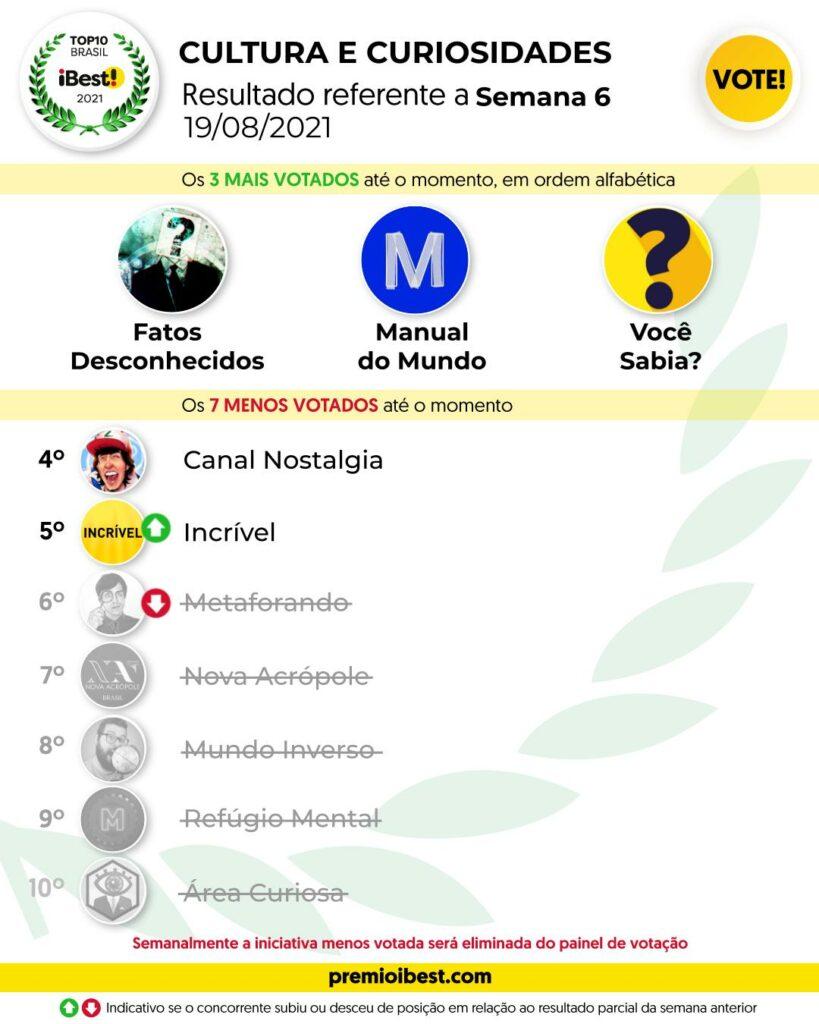 CULTURA E CURIOSIDADES