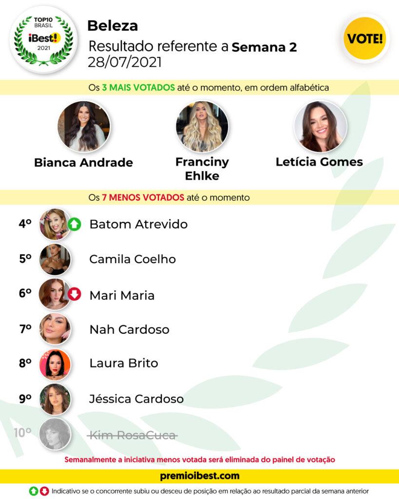 qua-feira SEMANA 2 BASE _ Parciais top10 2021_feed (15)