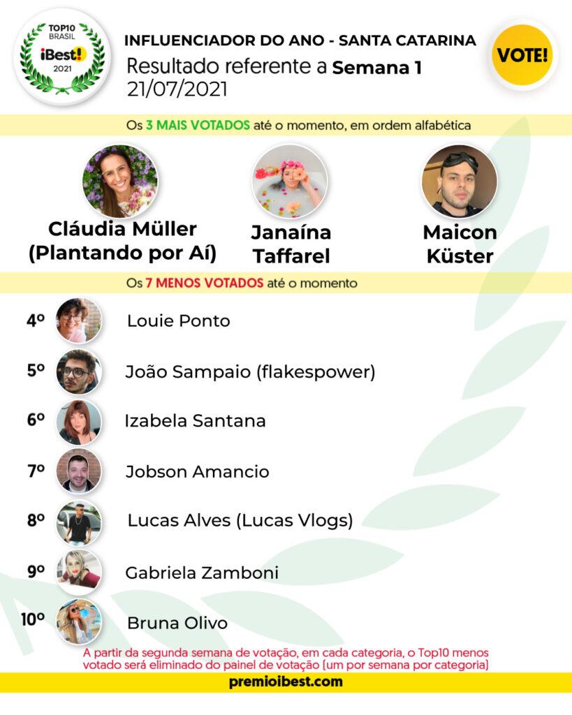 qua-feira SEMANA1 BASE _ Parciais top10 2021_feed (1)