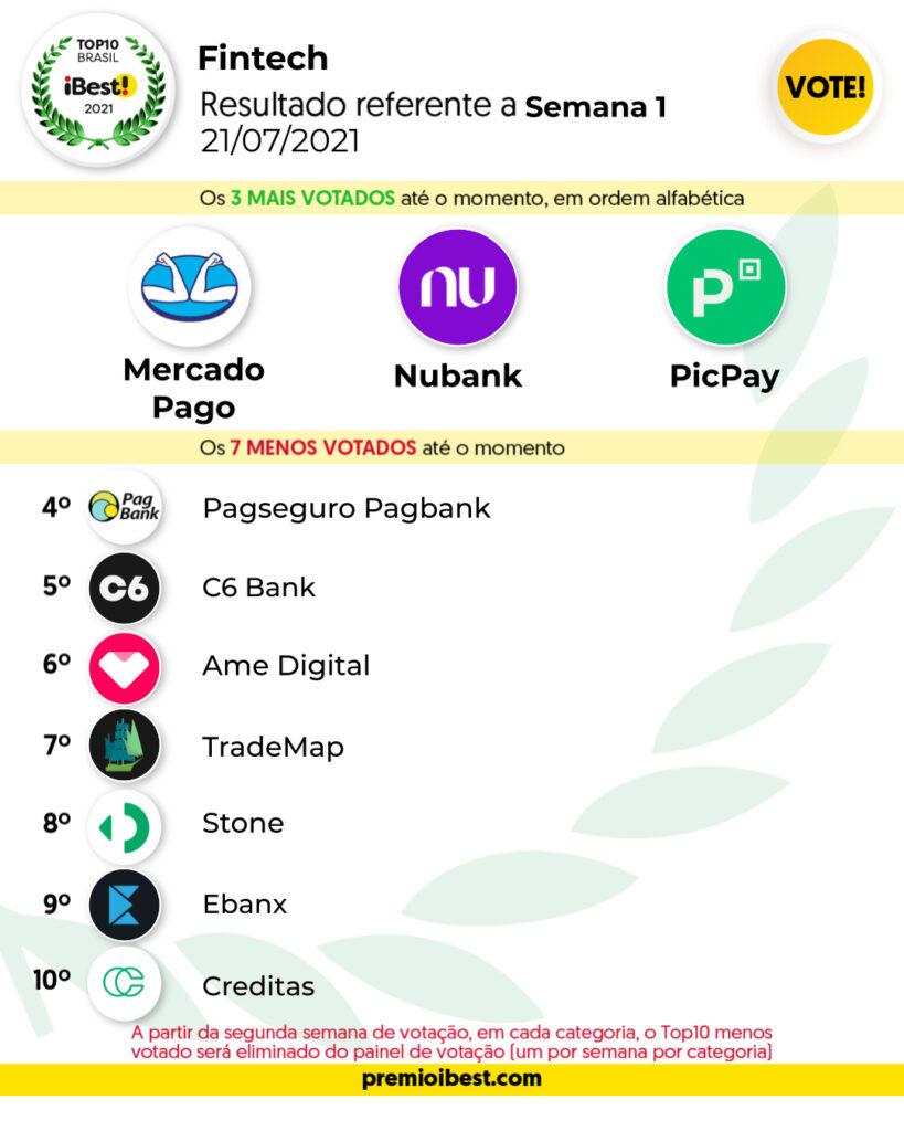 qua-feira SEMANA1 BASE _ Parciais top10 2021_feed (3)