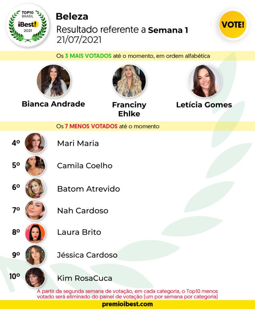 qua-feira SEMANA1 BASE _ Parciais top10 2021_feed (6)