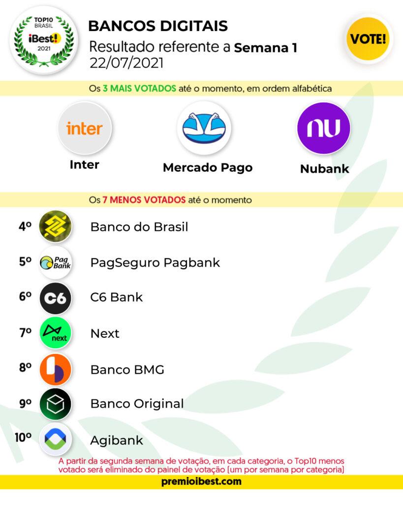 qui-feira SEMA 1 BASE _ Parciais top10 2021_feed (4)