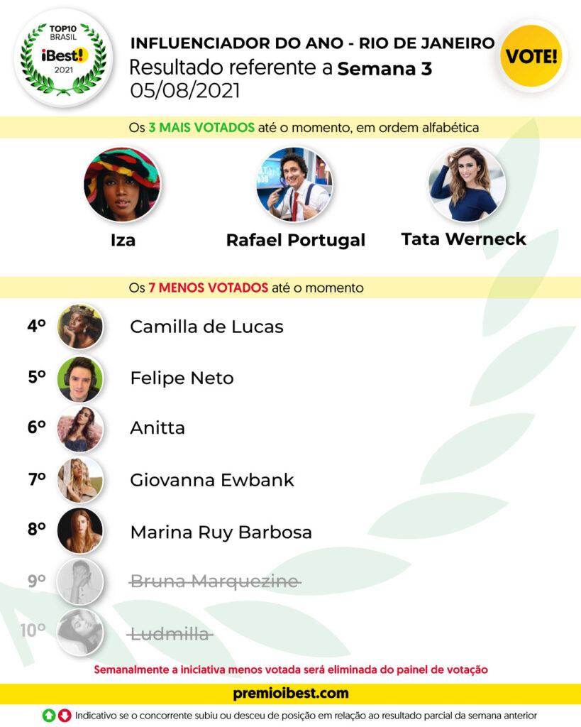 qui-feira SEMA 2 BASE _ Parciais top10 2021_feed (14)
