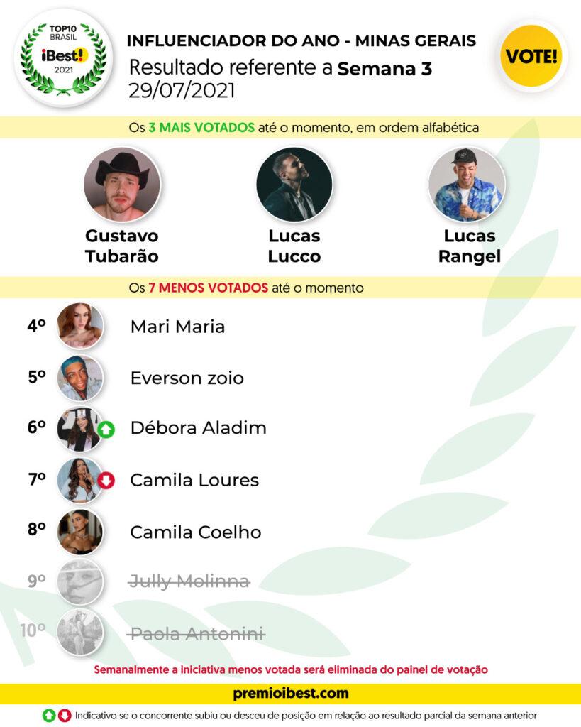 qui-feira SEMA 3 BASE _ Parciais top10 2021_feed (6)