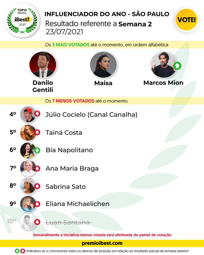 sex-feira BASE _ Parciais top10 2021_feed (13)