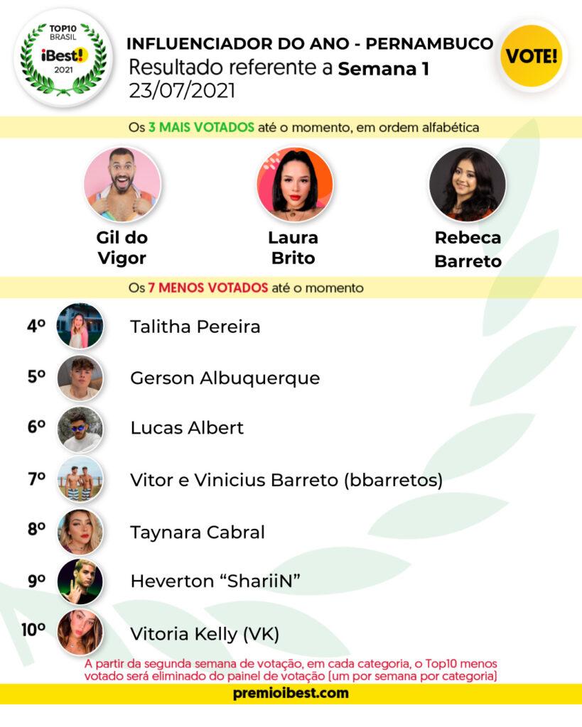 sex-feira G2 BASE _ Parciais top10 2021_feed (1)