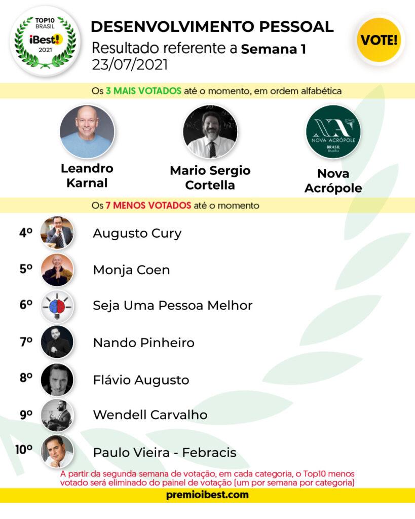 sex-feira G2 BASE _ Parciais top10 2021_feed (3)