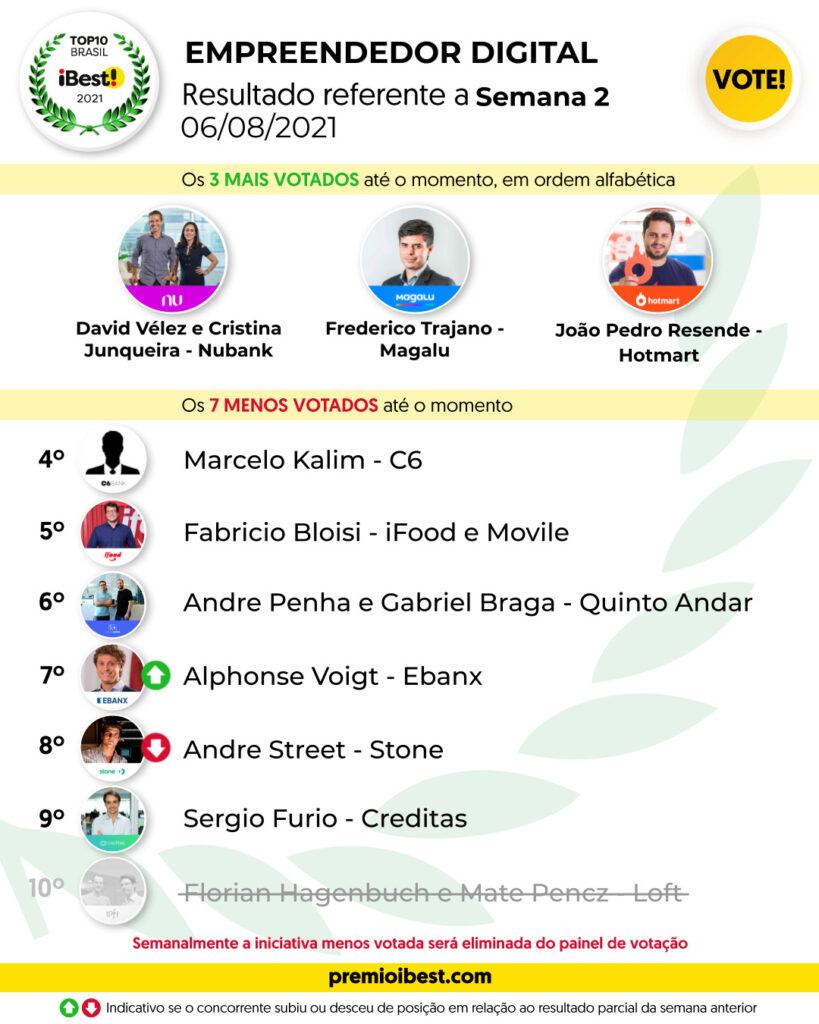 sex-feira SEMANA 1 BASE _ Parciais top10 2021_feed (11)