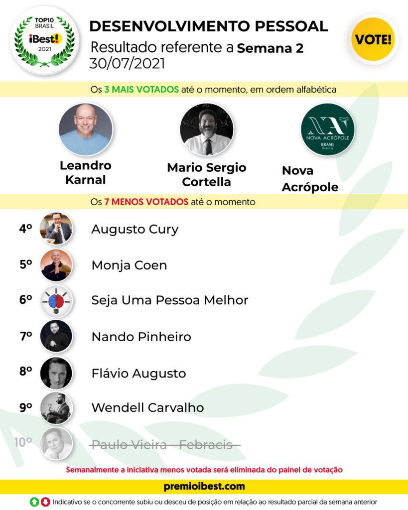 sex-feira SEMANA 2 BASE _ Parciais top10 2021_feed (3)