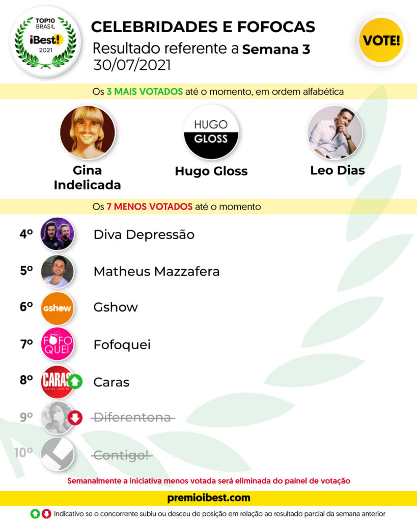 sex-feira SEMANA 3 BASE _ Parciais top10 2021_feed (3)