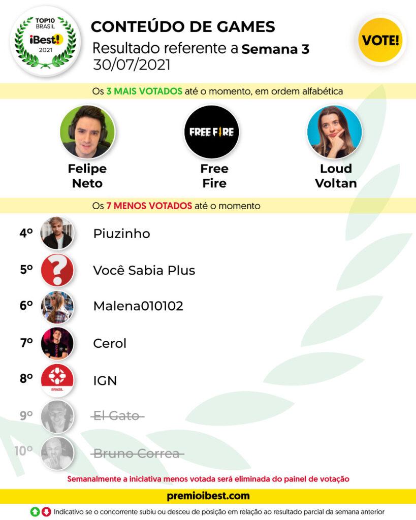 sex-feira SEMANA 3 BASE _ Parciais top10 2021_feed (4)