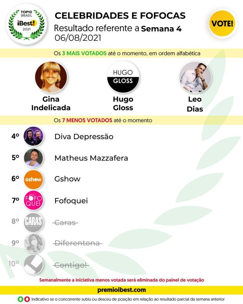 sex-feira SEMANA 3 BASE _ Parciais top10 2021_feed