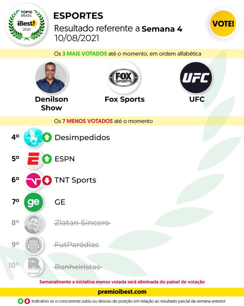 ter-feira SEMANA 2 BASE _ Parciais top10 2021_feed (8)