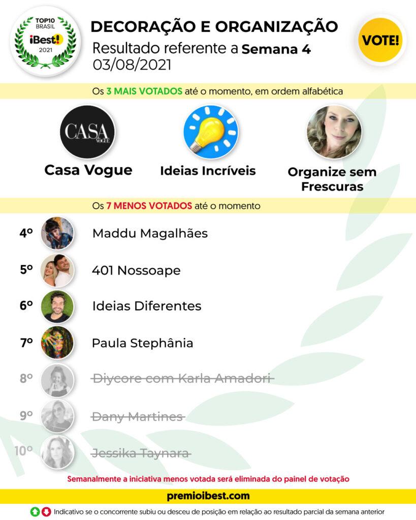 ter-feira SEMANA 3 BASE _ Parciais top10 2021_feed (5)