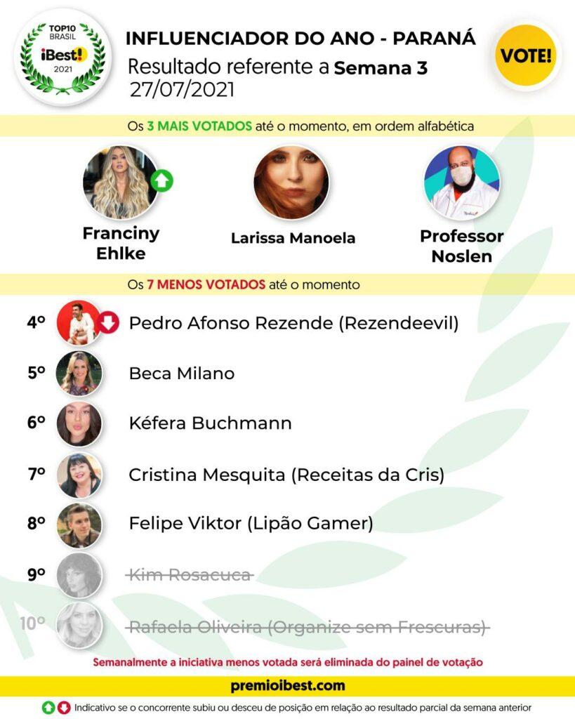 ter-feira SEMANA 3 BASE _ Parciais top10 2021_feed (6)