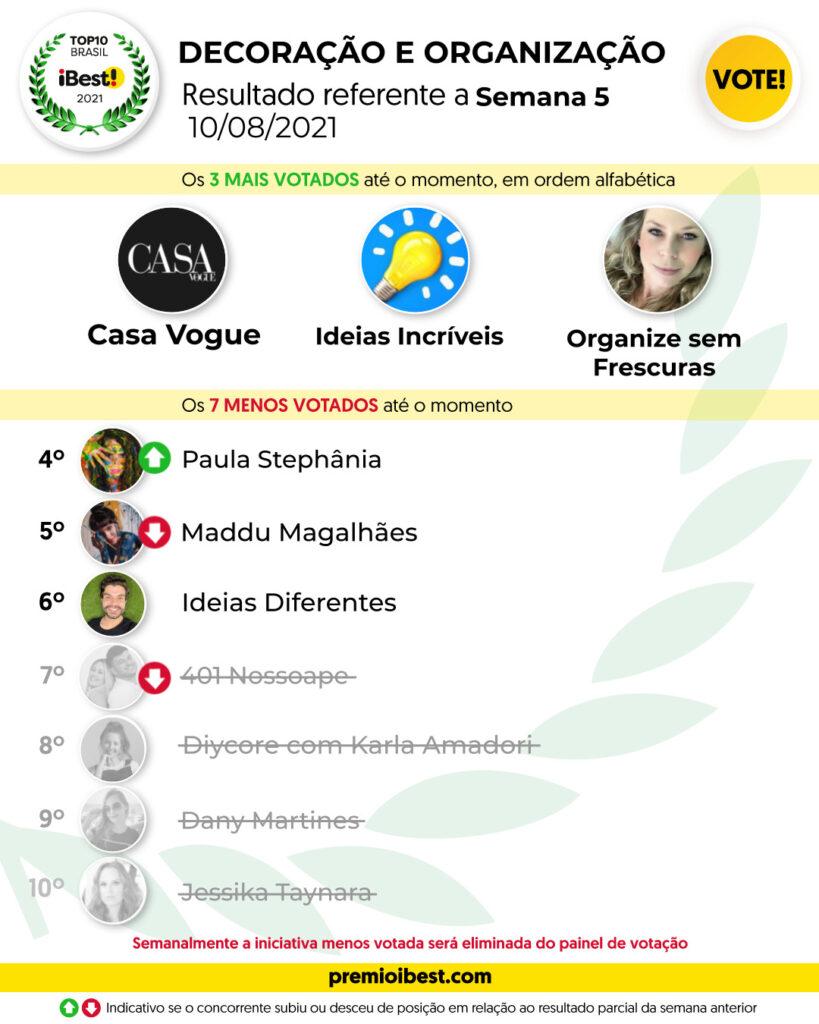 ter-feira SEMANA 3 BASE _ Parciais top10 2021_feed (9)
